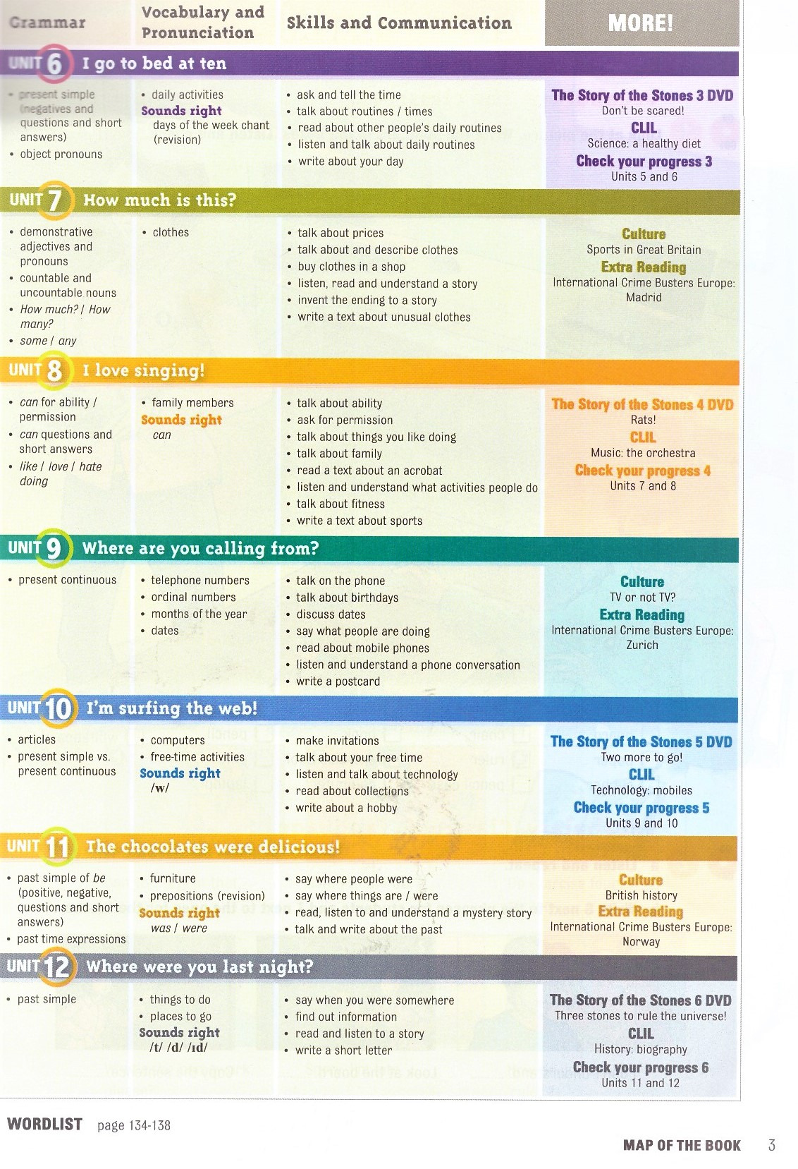 Outline of business plan ppt photo 5